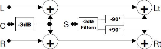 Matrixencoder