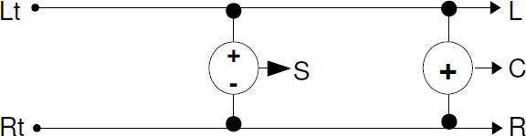 Matrixdecoder